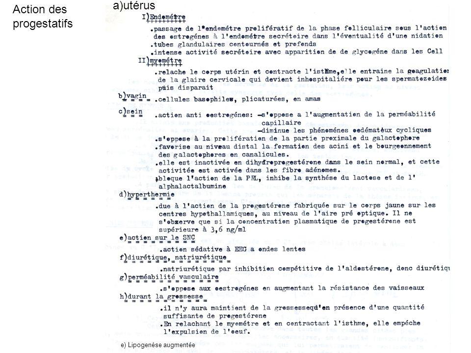 Action des progestatifs a)utérus e) Lipogenèse augmentée