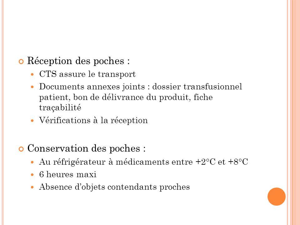 Réception des poches : CTS assure le transport Documents annexes joints : dossier transfusionnel patient, bon de délivrance du produit, fiche traçabil