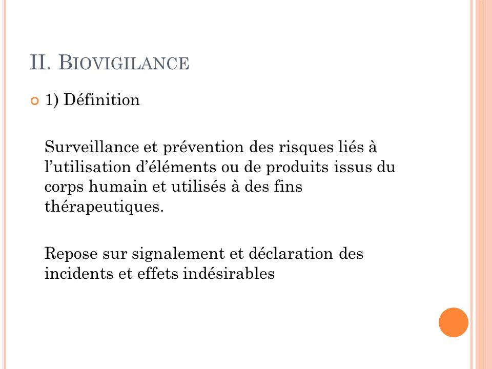 II. B IOVIGILANCE 1) Définition Surveillance et prévention des risques liés à lutilisation déléments ou de produits issus du corps humain et utilisés