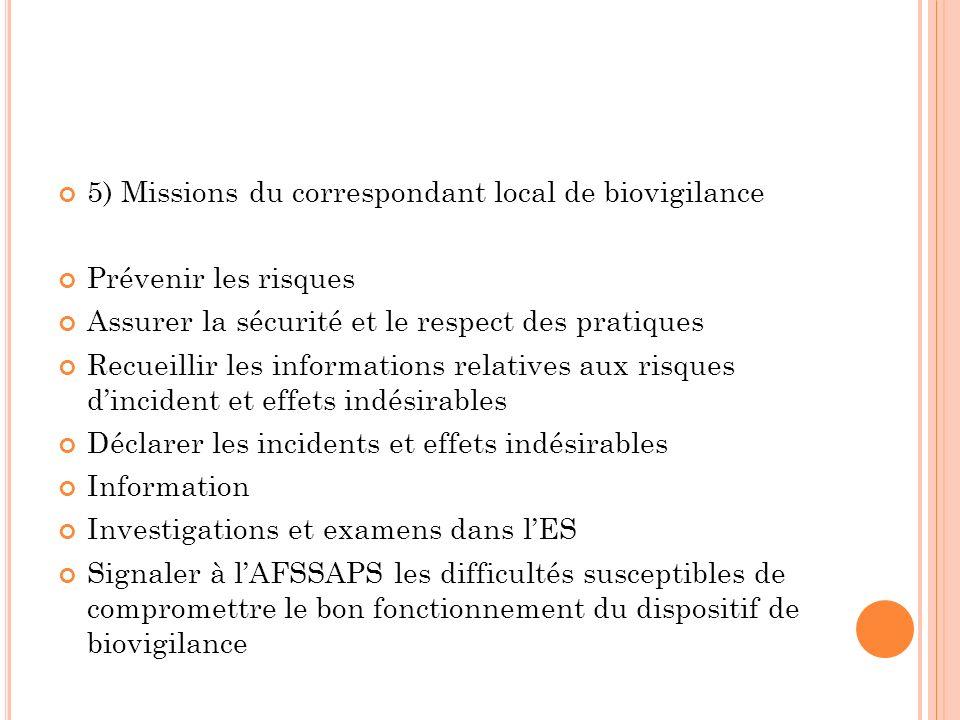 5) Missions du correspondant local de biovigilance Prévenir les risques Assurer la sécurité et le respect des pratiques Recueillir les informations re