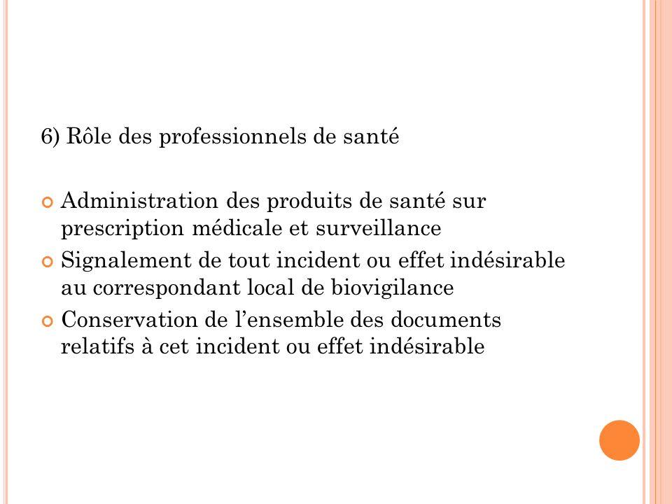 6) Rôle des professionnels de santé Administration des produits de santé sur prescription médicale et surveillance Signalement de tout incident ou eff