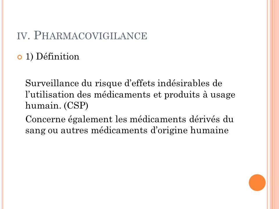 IV. P HARMACOVIGILANCE 1) Définition Surveillance du risque deffets indésirables de lutilisation des médicaments et produits à usage humain. (CSP) Con