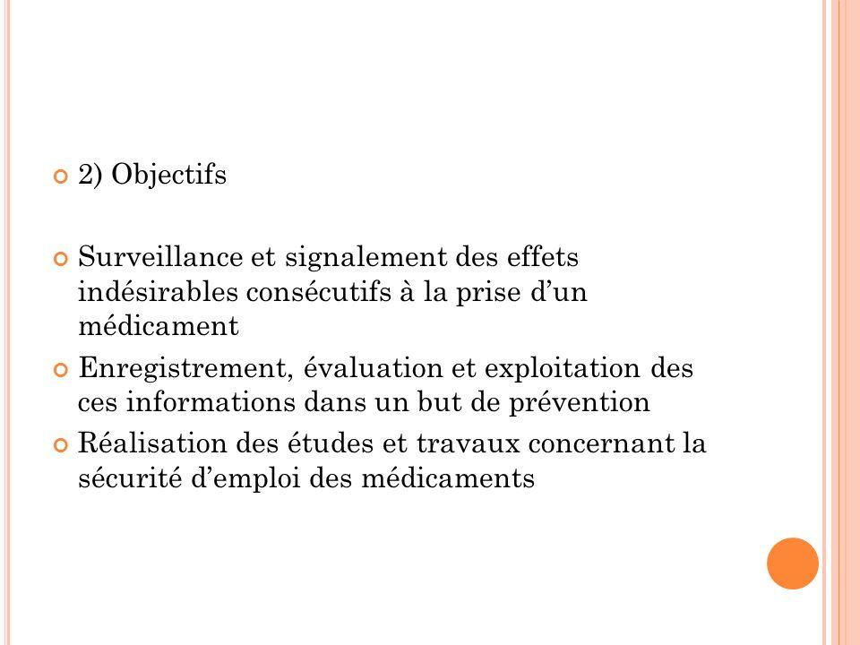 2) Objectifs Surveillance et signalement des effets indésirables consécutifs à la prise dun médicament Enregistrement, évaluation et exploitation des