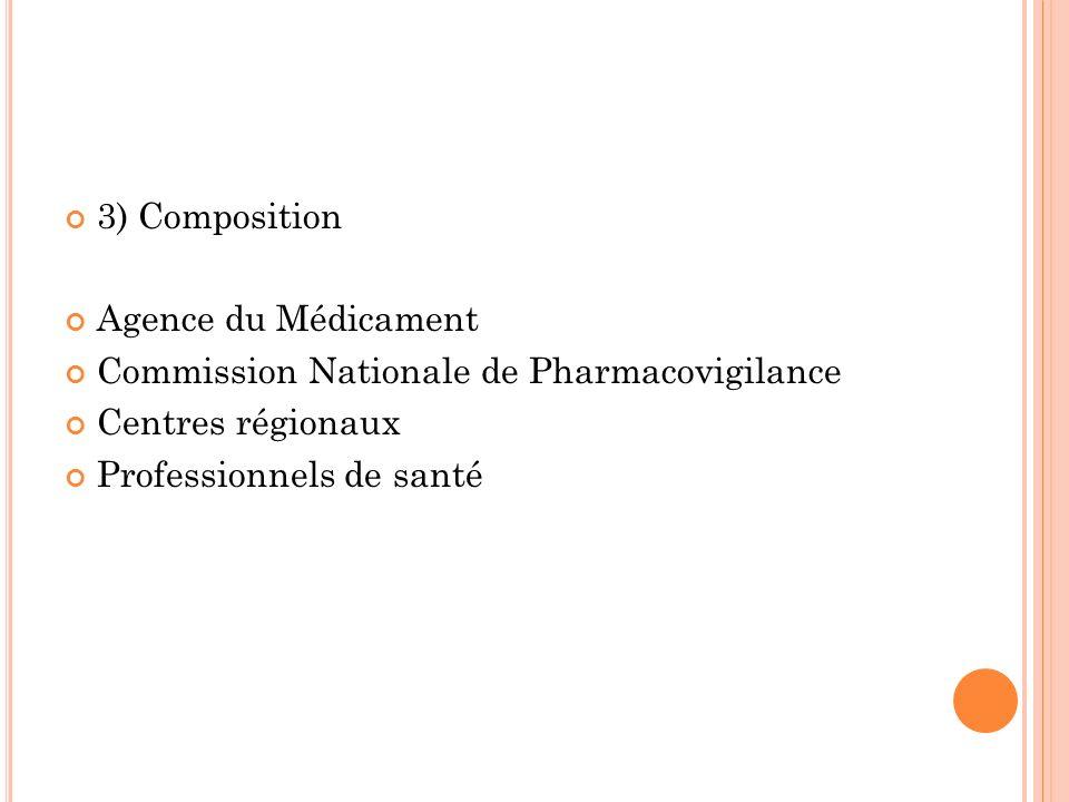 3) Composition Agence du Médicament Commission Nationale de Pharmacovigilance Centres régionaux Professionnels de santé