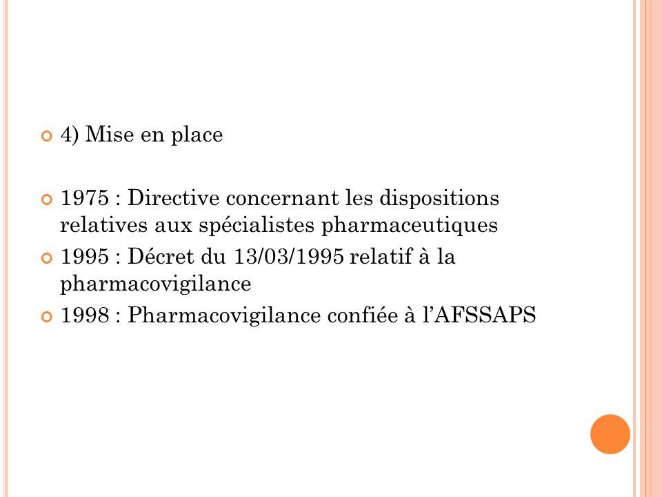 4) Mise en place 1975 : Directive concernant les dispositions relatives aux spécialistes pharmaceutiques 1995 : Décret du 13/03/1995 relatif à la phar