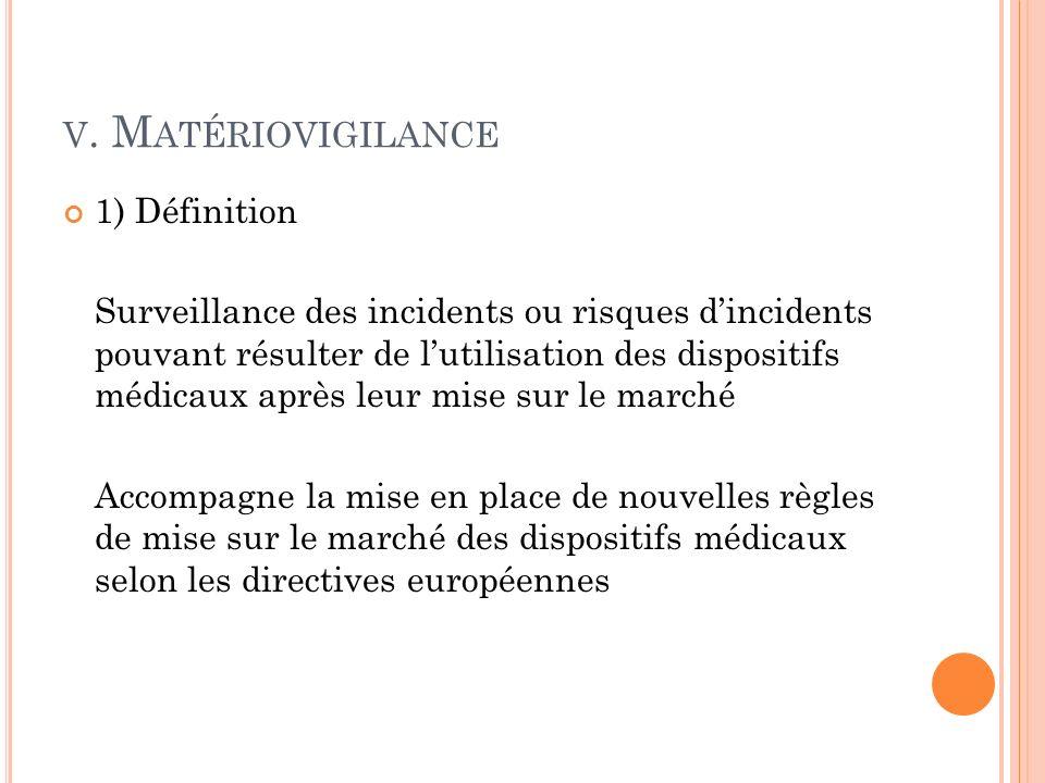 V. M ATÉRIOVIGILANCE 1) Définition Surveillance des incidents ou risques dincidents pouvant résulter de lutilisation des dispositifs médicaux après le