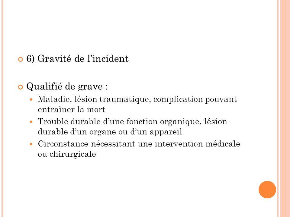 6) Gravité de lincident Qualifié de grave : Maladie, lésion traumatique, complication pouvant entraîner la mort Trouble durable dune fonction organiqu