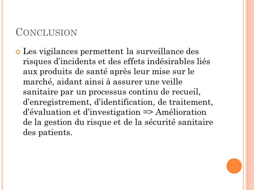 C ONCLUSION Les vigilances permettent la surveillance des risques dincidents et des effets indésirables liés aux produits de santé après leur mise sur