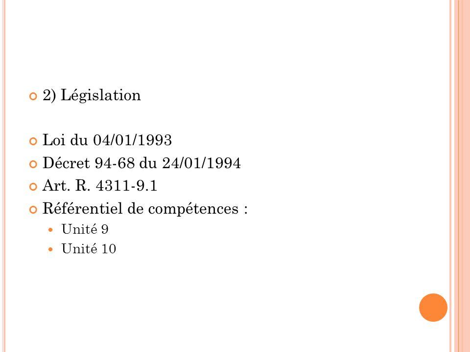 2) Législation Loi du 04/01/1993 Décret 94-68 du 24/01/1994 Art. R. 4311-9.1 Référentiel de compétences : Unité 9 Unité 10