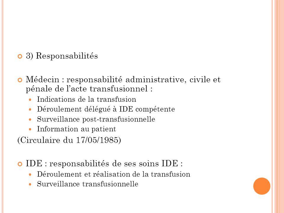 3) Responsabilités Médecin : responsabilité administrative, civile et pénale de lacte transfusionnel : Indications de la transfusion Déroulement délég