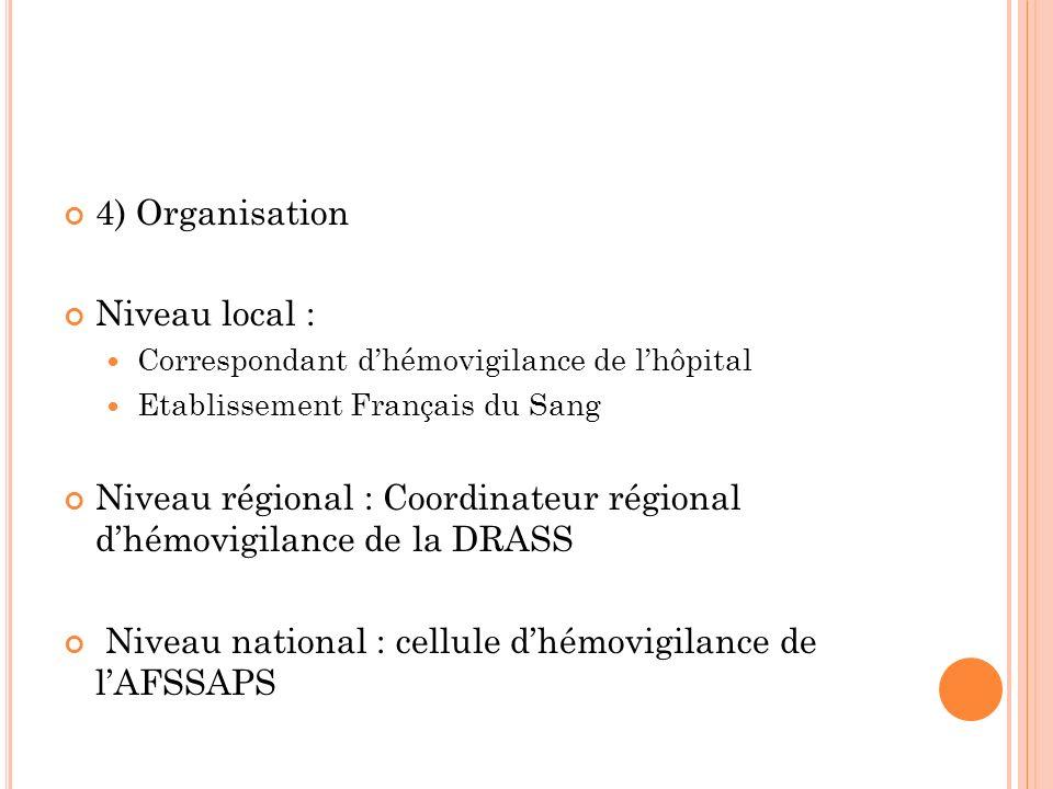 4) Organisation Niveau local : Correspondant dhémovigilance de lhôpital Etablissement Français du Sang Niveau régional : Coordinateur régional dhémovi