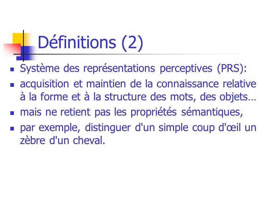 Définitions (2) Système des représentations perceptives (PRS): acquisition et maintien de la connaissance relative à la forme et à la structure des mo