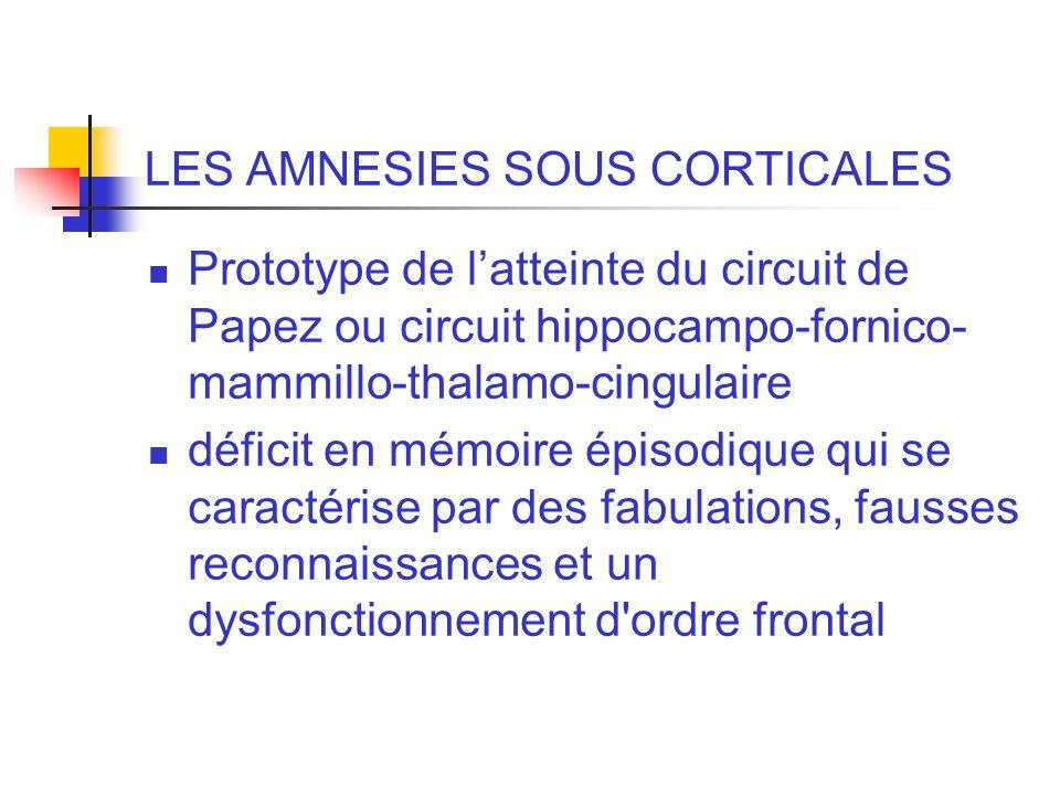 LES AMNESIES SOUS CORTICALES Prototype de latteinte du circuit de Papez ou circuit hippocampo-fornico- mammillo-thalamo-cingulaire déficit en mémoire