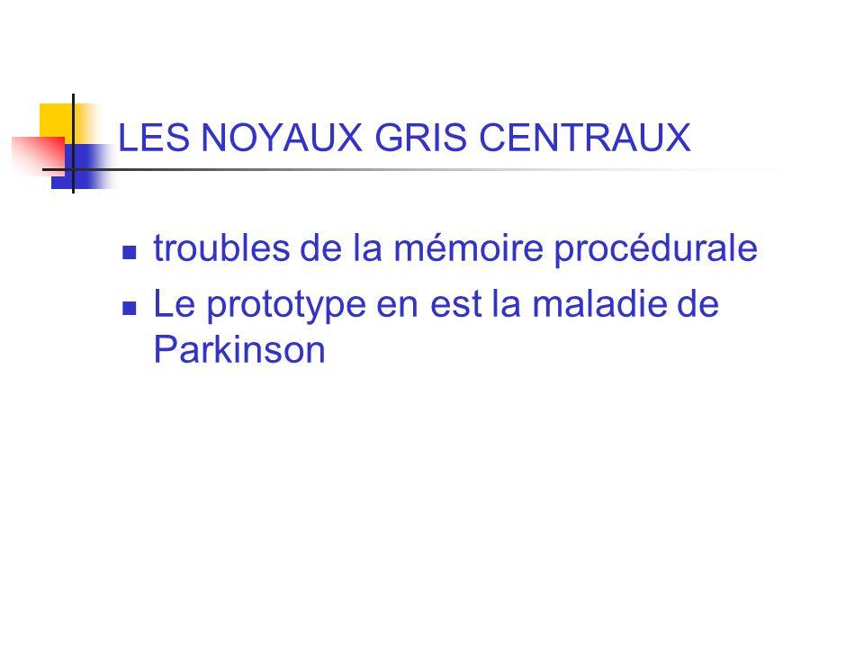 LES NOYAUX GRIS CENTRAUX troubles de la mémoire procédurale Le prototype en est la maladie de Parkinson