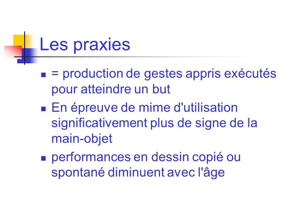 Les praxies = production de gestes appris exécutés pour atteindre un but En épreuve de mime d'utilisation significativement plus de signe de la main-o