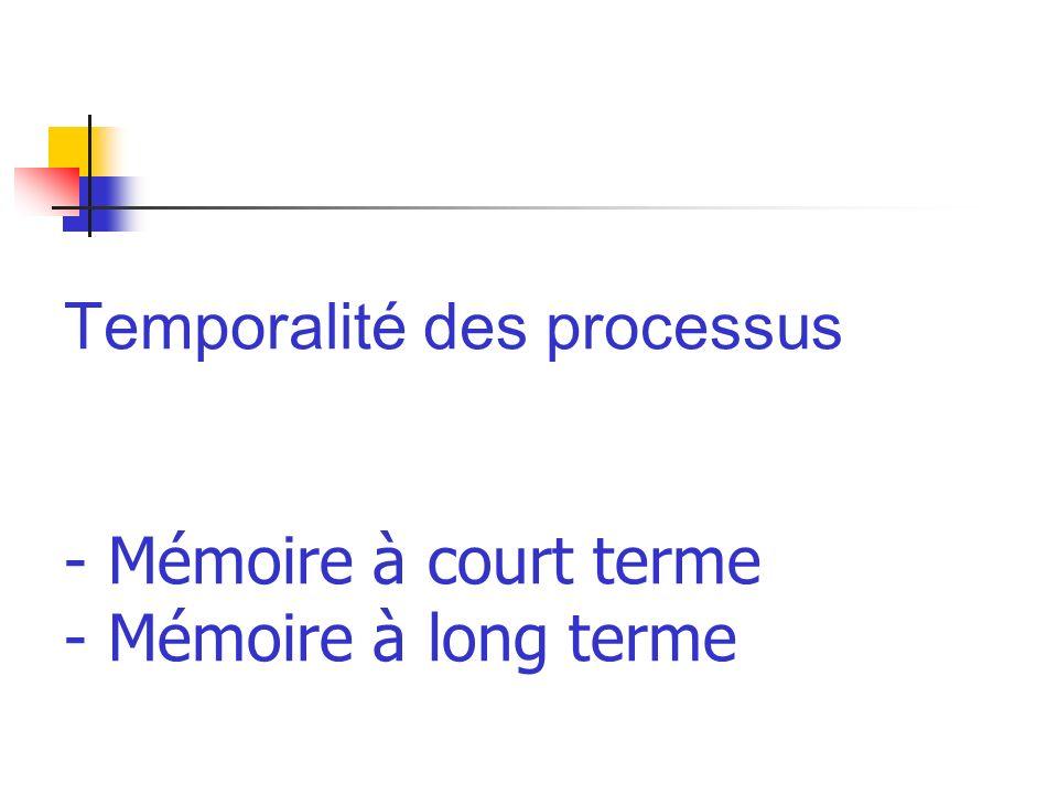 Temporalité des processus - Mémoire à court terme - Mémoire à long terme