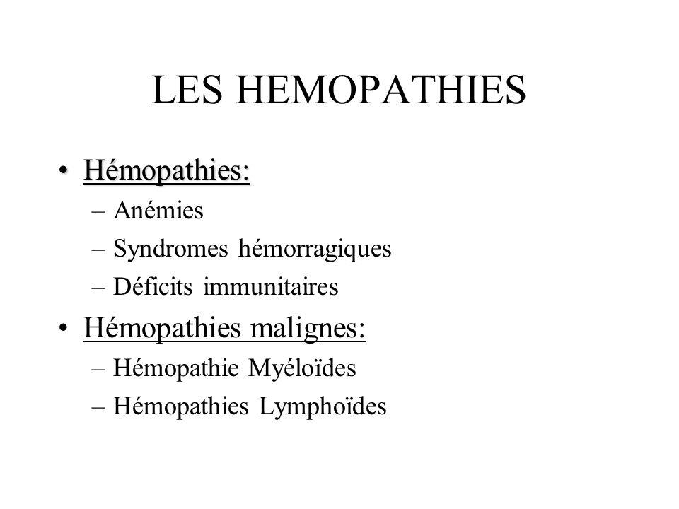 HEMOPATHIES Anémies en fonction : de lorigine: –Anémies centrales (dorigine médullaire) –Anémies périphériques (par fuite hémorragique ou par excès de destruction des hématies) Du caractère morphologique et de la taille des hématies: –Microcytaires –Normocytaires et normochrome –Macrocytaires
