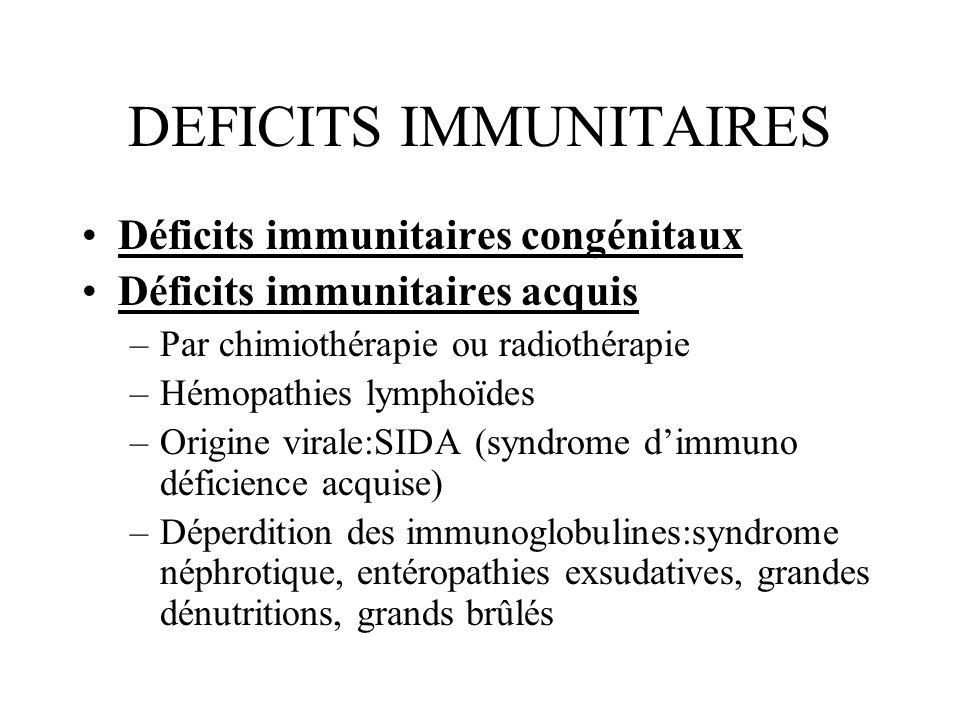 DEFICITS IMMUNITAIRES Déficits immunitaires congénitaux Déficits immunitaires acquis –Par chimiothérapie ou radiothérapie –Hémopathies lymphoïdes –Origine virale:SIDA (syndrome dimmuno déficience acquise) –Déperdition des immunoglobulines:syndrome néphrotique, entéropathies exsudatives, grandes dénutritions, grands brûlés