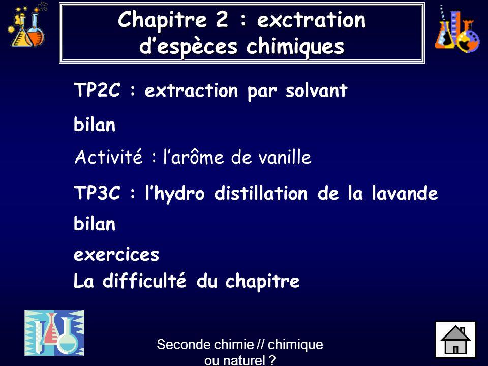 Seconde chimie // chimique ou naturel ? Chapitre 2 : exctration despèces chimiques TP2C : extraction par solvant TP3C : lhydro distillation de la lava
