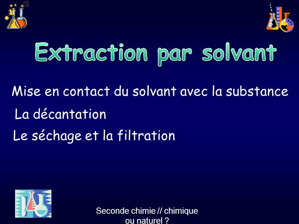 Mise en contact du solvant avec la substance La décantation Le séchage et la filtration