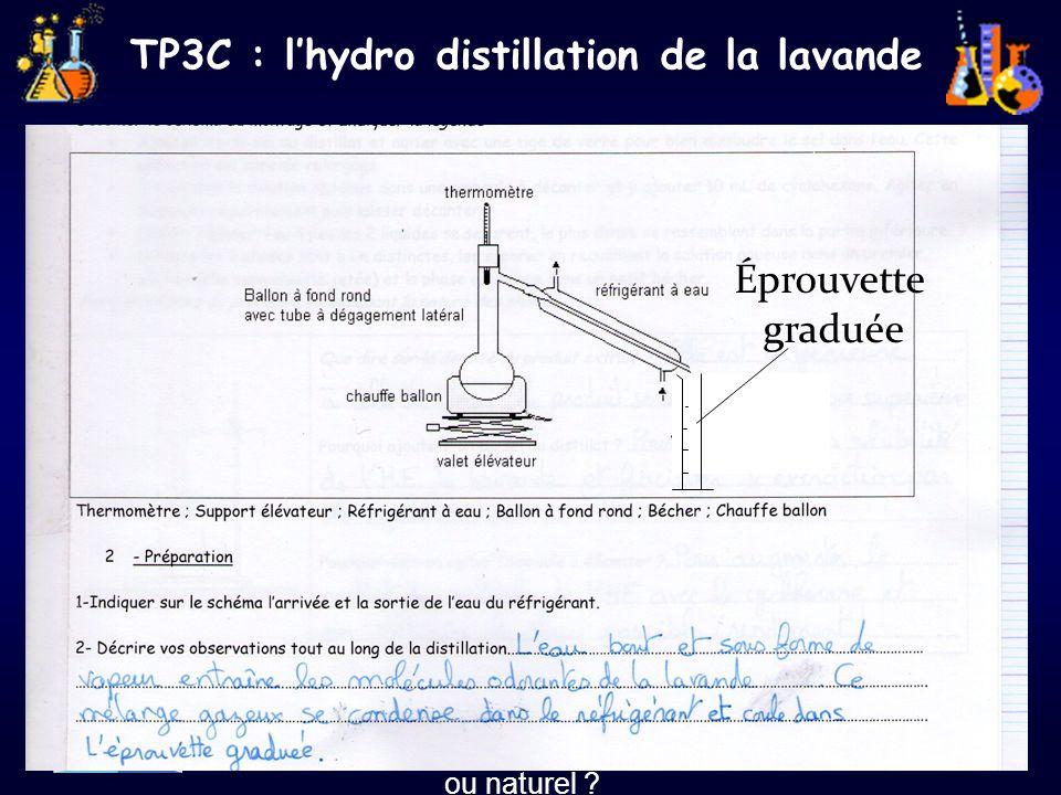 TP3C : lhydro distillation de la lavande Éprouvette graduée