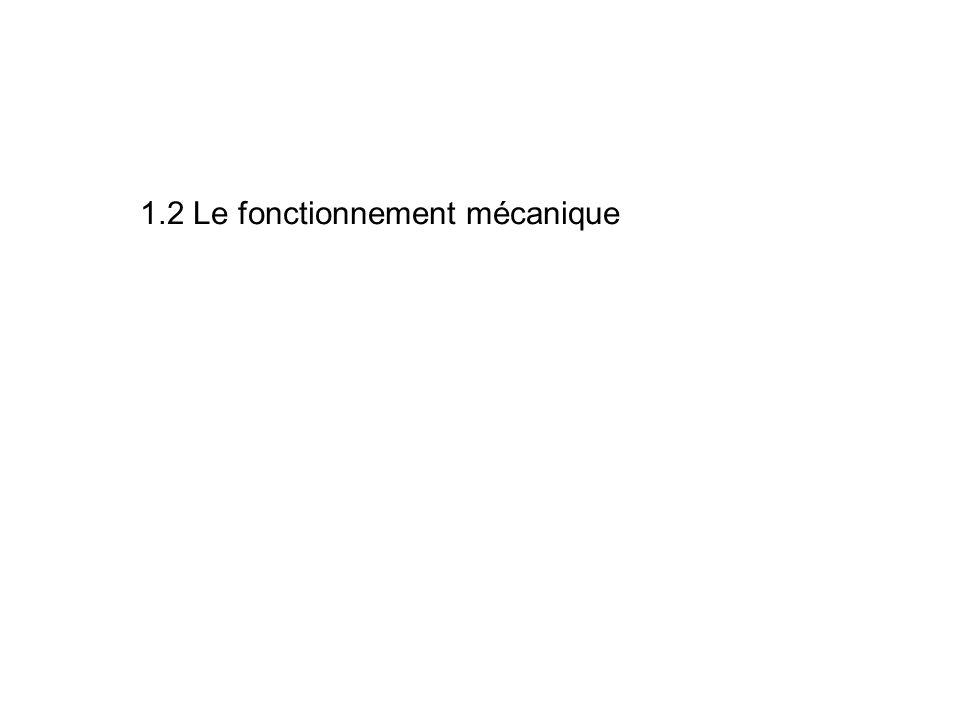 1.2 Le fonctionnement mécanique