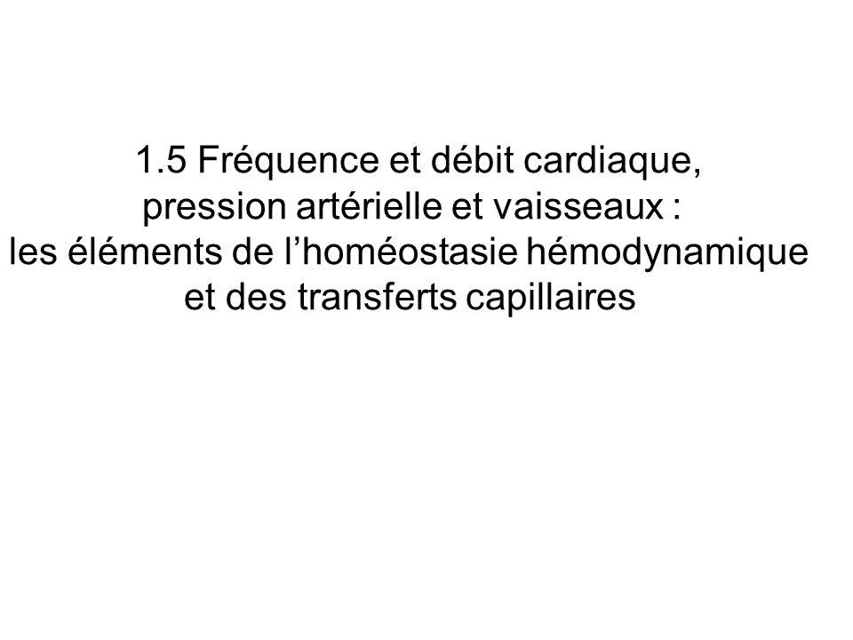 1.5 Fréquence et débit cardiaque, pression artérielle et vaisseaux : les éléments de lhoméostasie hémodynamique et des transferts capillaires