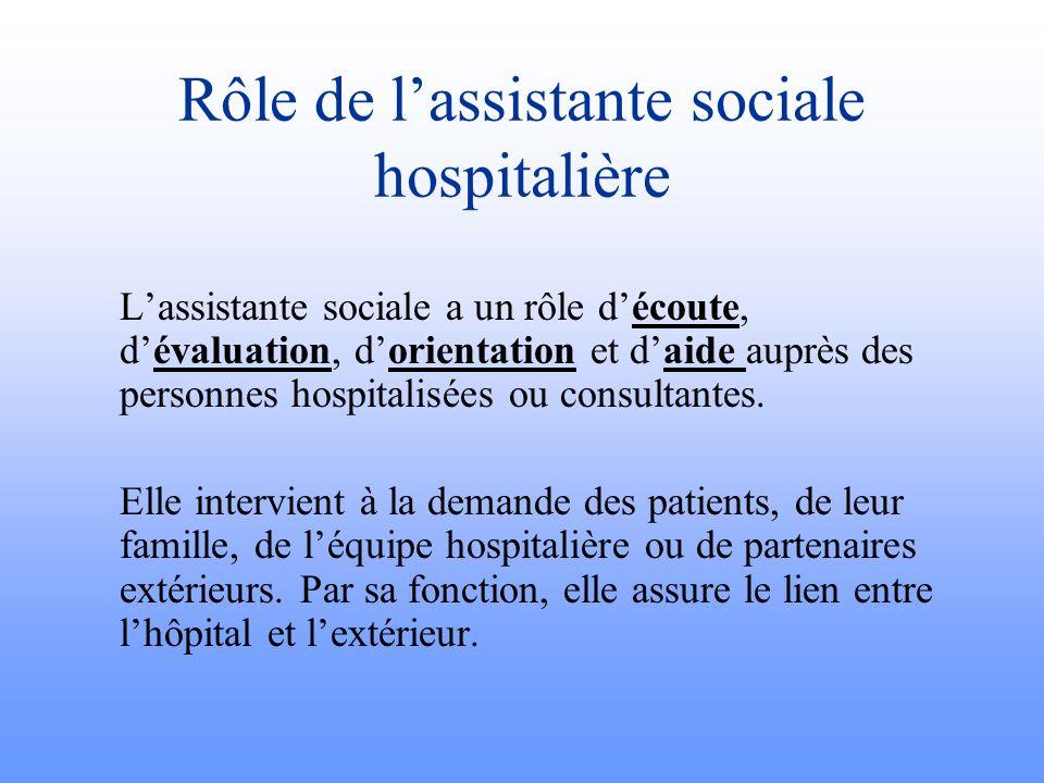 Rôle de lassistante sociale hospitalière Lassistante sociale a un rôle découte, dévaluation, dorientation et daide auprès des personnes hospitalisées