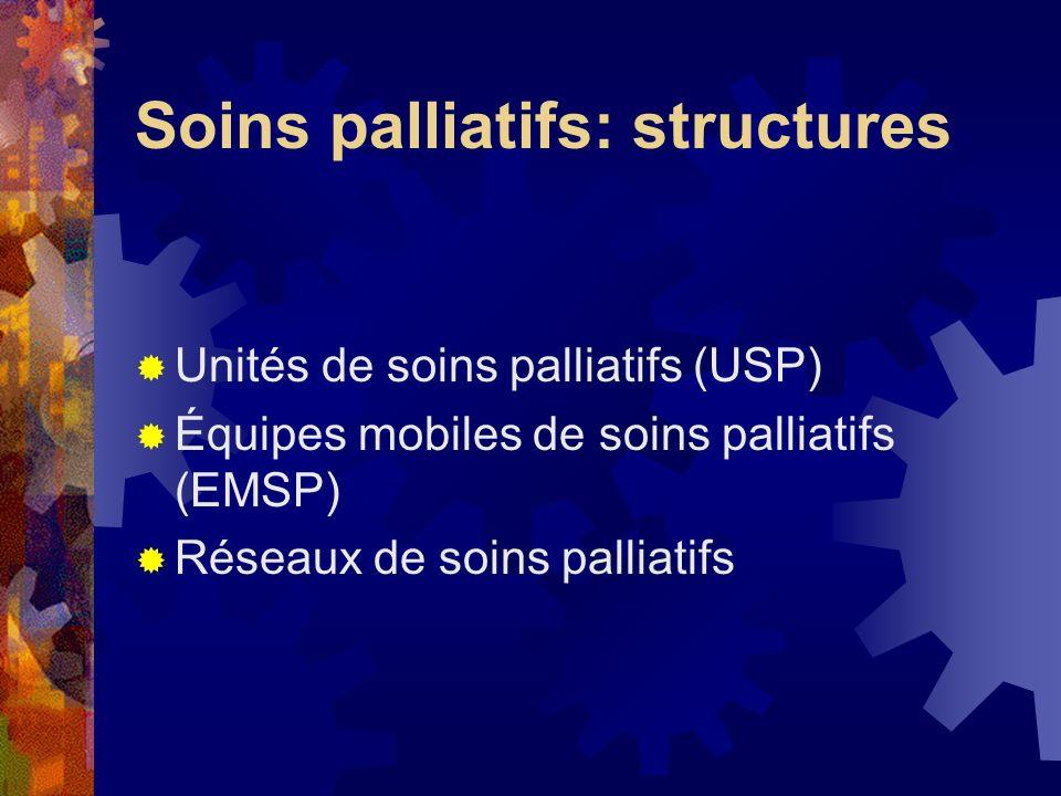 Soins palliatifs: structures Unités de soins palliatifs (USP) Équipes mobiles de soins palliatifs (EMSP) Réseaux de soins palliatifs