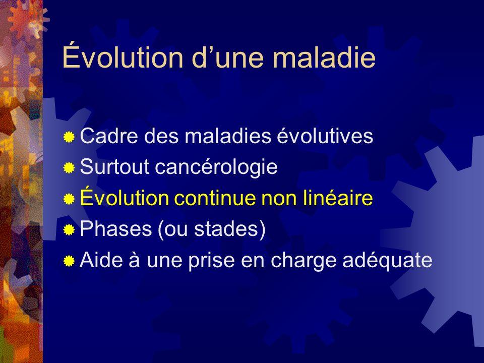 Évolution dune maladie Cadre des maladies évolutives Surtout cancérologie Évolution continue non linéaire Phases (ou stades) Aide à une prise en charg