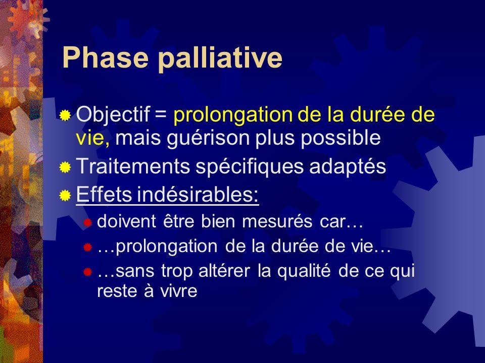 Phase palliative Objectif = prolongation de la durée de vie, mais guérison plus possible Traitements spécifiques adaptés Effets indésirables: doivent