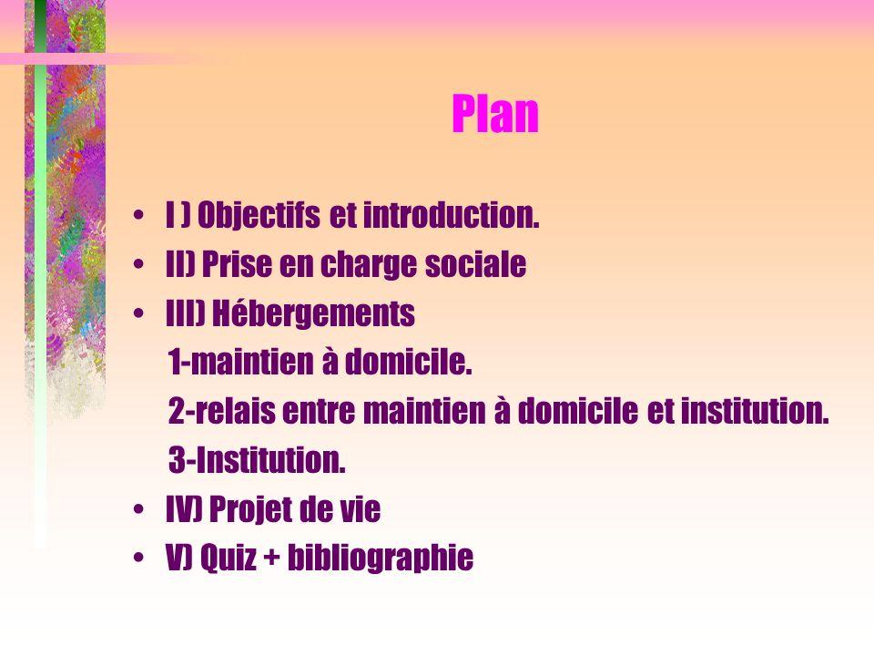 Plan I ) Objectifs et introduction.