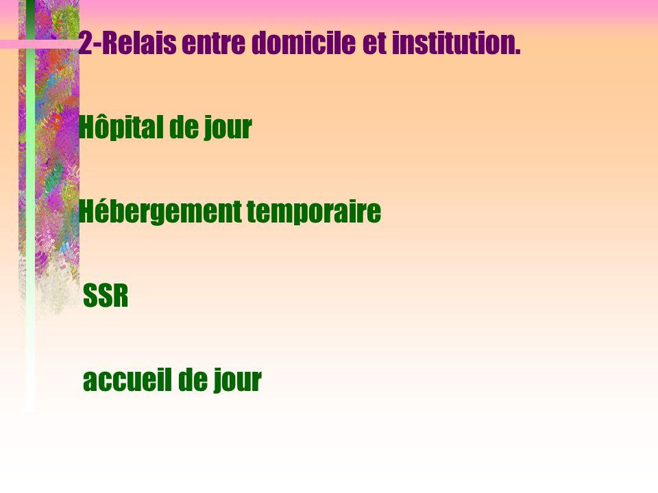 2-Relais entre domicile et institution. Hôpital de jour Hébergement temporaire SSR accueil de jour