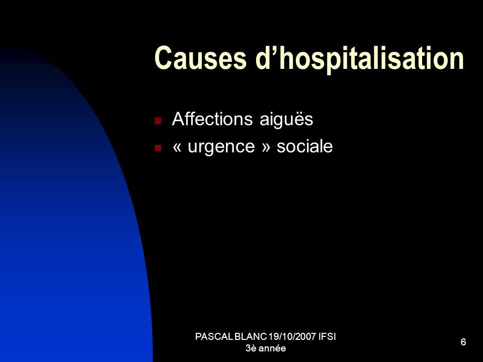PASCAL BLANC 19/10/2007 IFSI 3è année 6 Causes dhospitalisation Affections aiguës « urgence » sociale