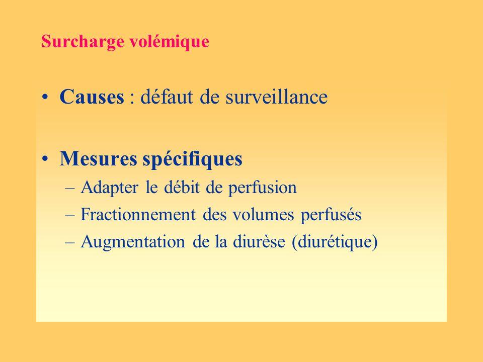 Surcharge volémique Causes : défaut de surveillance Mesures spécifiques –Adapter le débit de perfusion –Fractionnement des volumes perfusés –Augmentat