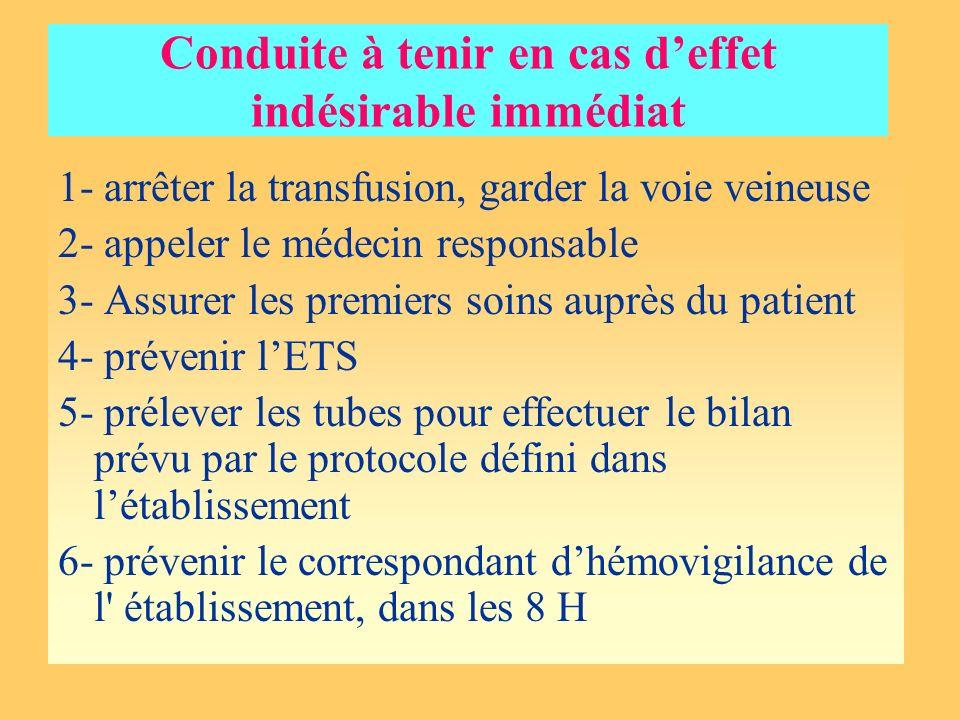 Conduite à tenir en cas deffet indésirable immédiat 1- arrêter la transfusion, garder la voie veineuse 2- appeler le médecin responsable 3- Assurer le