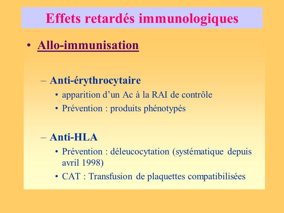 Effets retardés immunologiques Allo-immunisation –Anti-érythrocytaire apparition dun Ac à la RAI de contrôle Prévention : produits phénotypés –Anti-HL