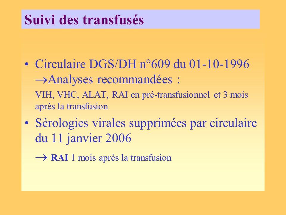 Suivi des transfusés Circulaire DGS/DH n°609 du 01-10-1996 Analyses recommandées : VIH, VHC, ALAT, RAI en pré-transfusionnel et 3 mois après la transf