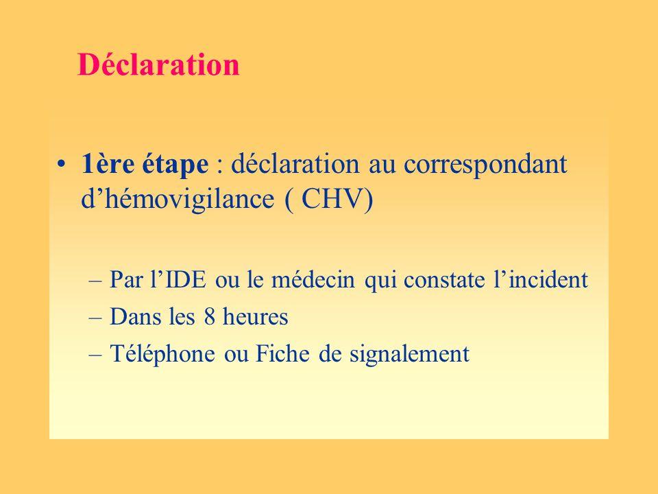 Déclaration 1ère étape : déclaration au correspondant dhémovigilance ( CHV) –Par lIDE ou le médecin qui constate lincident –Dans les 8 heures –Télépho