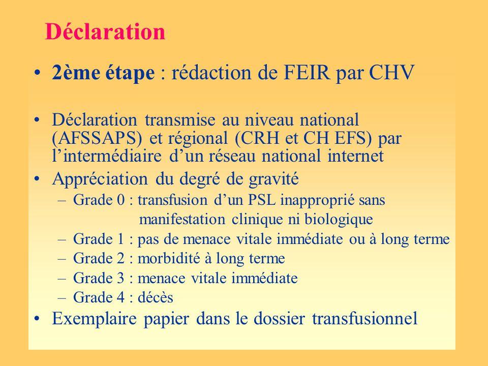 Déclaration 2ème étape : rédaction de FEIR par CHV Déclaration transmise au niveau national (AFSSAPS) et régional (CRH et CH EFS) par lintermédiaire d
