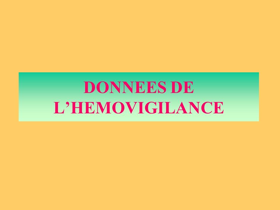 DONNEES DE LHEMOVIGILANCE