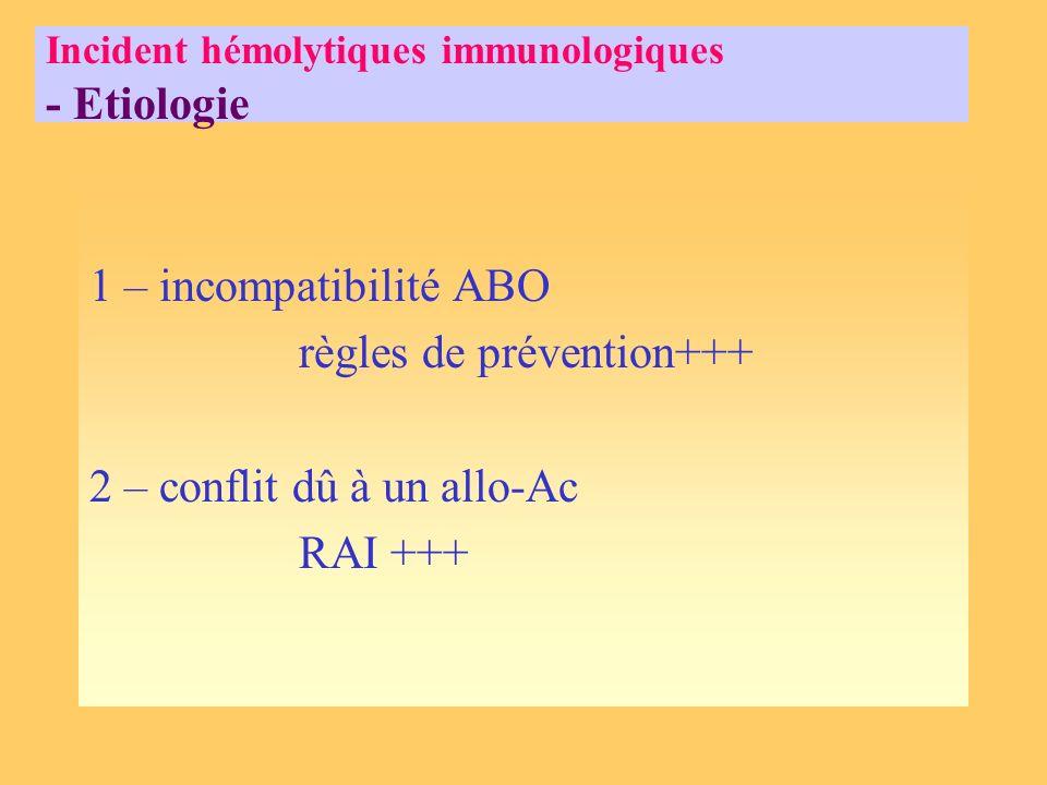 Incident hémolytiques immunologiques - Etiologie 1 – incompatibilité ABO règles de prévention+++ 2 – conflit dû à un allo-Ac RAI +++