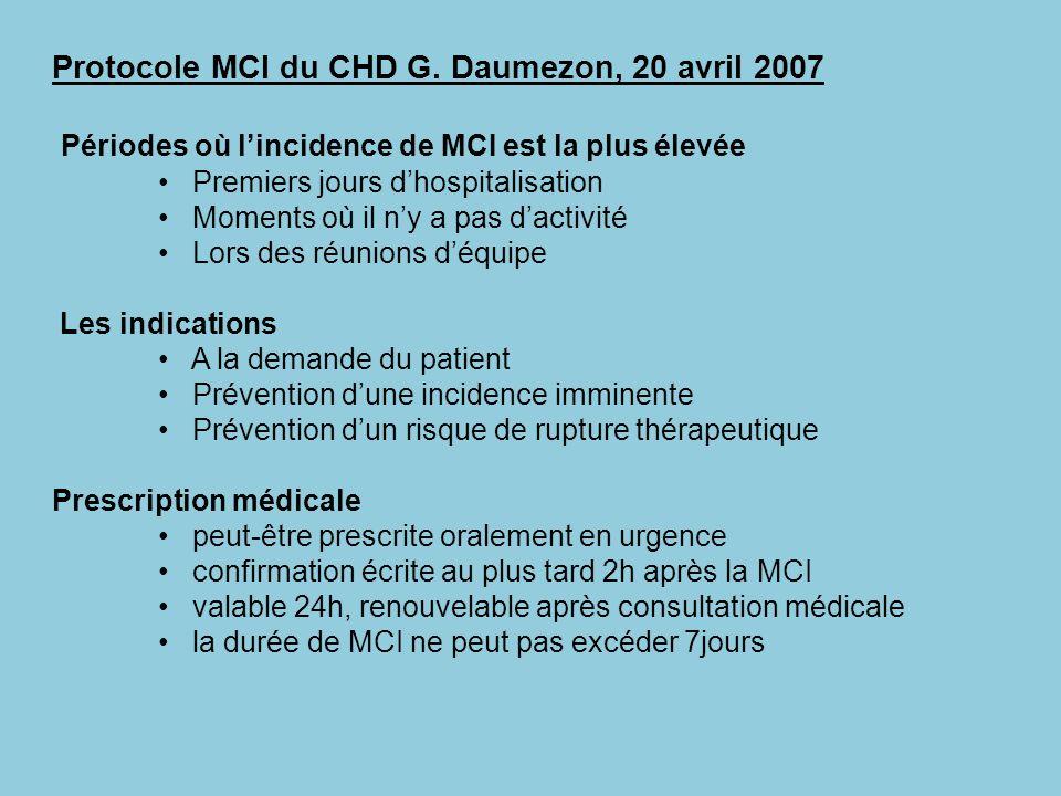 Protocole MCI du CHD G. Daumezon, 20 avril 2007 Périodes où lincidence de MCI est la plus élevée Premiers jours dhospitalisation Moments où il ny a pa
