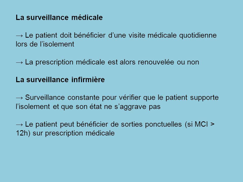 La surveillance médicale Le patient doit bénéficier dune visite médicale quotidienne lors de lisolement La prescription médicale est alors renouvelée