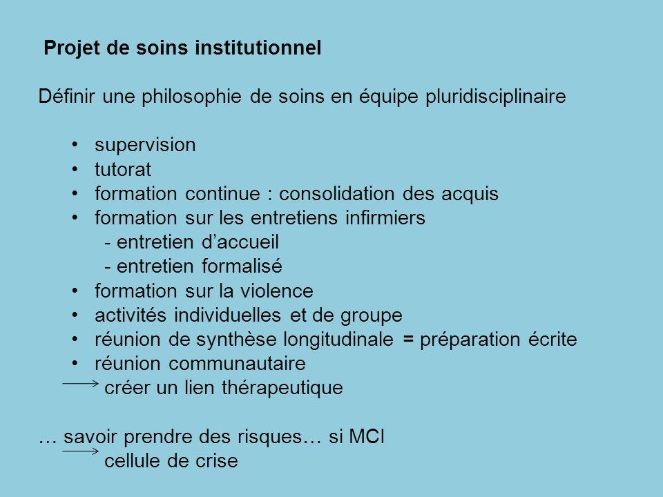 Projet de soins institutionnel Définir une philosophie de soins en équipe pluridisciplinaire supervision tutorat formation continue : consolidation de