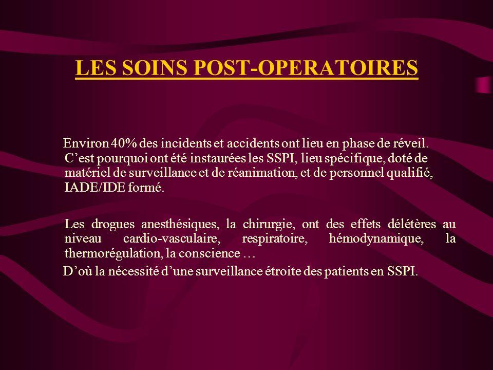 Le per-opératoire Les mêmes vérifications sont faites ou bloc, (rigueur..) En salle dopération, la surveillance du patient se fera selon le type de ch