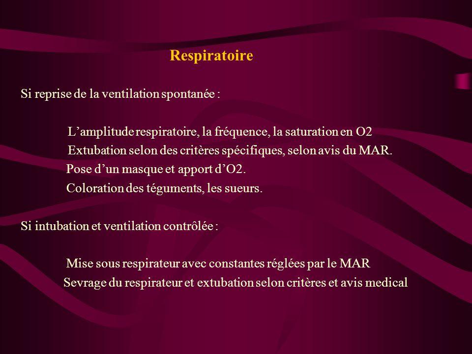 La surveillance Hémodynamique Scope, PNI, pouls Pertes sanguines dans les pansements, les drains aspiratifs Le remplissage vasculaire se fera en fonct