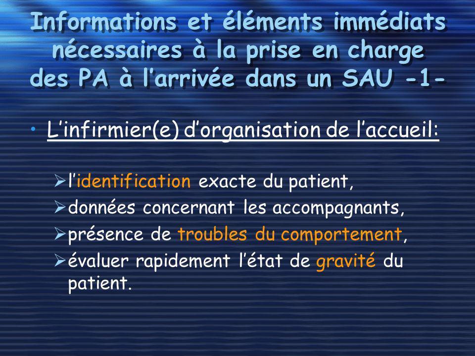 Informations et éléments immédiats nécessaires à la prise en charge des PA à larrivée dans un SAU -1- Linfirmier(e) dorganisation de laccueil: lidenti