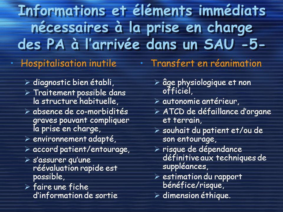 Informations et éléments immédiats nécessaires à la prise en charge des PA à larrivée dans un SAU -5- Hospitalisation inutile diagnostic bien établi,