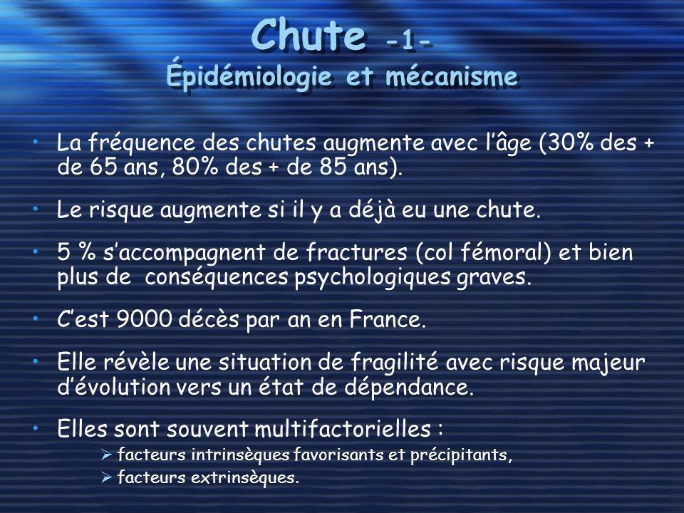 Chute -1- Épidémiologie et mécanisme La fréquence des chutes augmente avec lâge (30% des + de 65 ans, 80% des + de 85 ans). Le risque augmente si il y